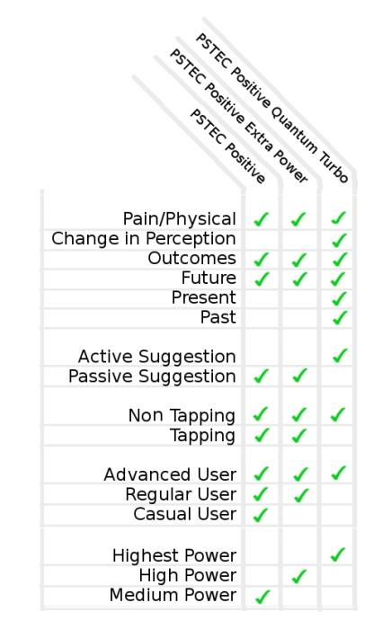 pstec-positive-comparison